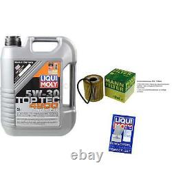 Liqui Moly Oil 5l 5w-30 Filter Review For Smart Fortwo Coupe 450 0.8