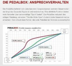 Dte Système Pedal Box 3S pour Smart Fortwo 450 1998-2007 0.7L R3 55KW